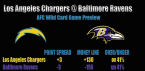 Los Angeles Chargers at Baltimore Ravens - AFC Wild Card Prediction
