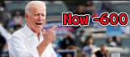 Biden Line at -600 as Election Bets Continue to Roll in