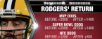 BetOnline All Acess: Adjusting the Line on Aaron Rodgers and the Packers