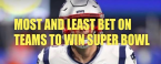 Most and Least Bet on Super Bowl Teams and Updated Playoff Odds