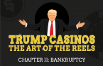 How Trump bankrupted his Atlantic City casinos